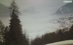 view from Verbier2 on 2018-02-15